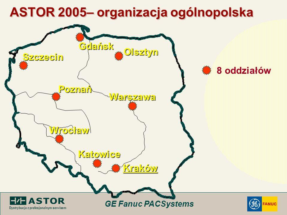 GE Fanuc PACSystems Dystrybucja z profesjonalnym serwisem Kraków Gdańsk Poznań Katowice Szczecin Wrocław Warszawa ASTOR 2005– organizacja ogólnopolska