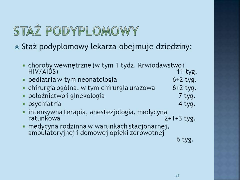 Staż podyplomowy lekarza obejmuje dziedziny: choroby wewnętrzne (w tym 1 tydz.