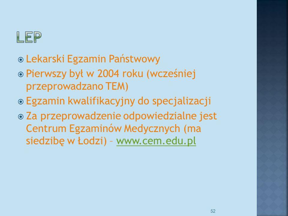 Lekarski Egzamin Państwowy Pierwszy był w 2004 roku (wcześniej przeprowadzano TEM) Egzamin kwalifikacyjny do specjalizacji Za przeprowadzenie odpowiedzialne jest Centrum Egzaminów Medycznych (ma siedzibę w Łodzi) – www.cem.edu.plwww.cem.edu.pl 52