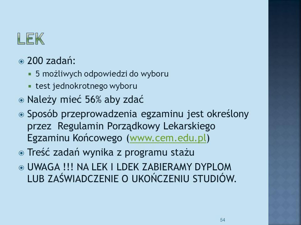 200 zadań: 5 możliwych odpowiedzi do wyboru test jednokrotnego wyboru Należy mieć 56% aby zdać Sposób przeprowadzenia egzaminu jest określony przez Regulamin Porządkowy Lekarskiego Egzaminu Końcowego (www.cem.edu.pl)www.cem.edu.pl Treść zadań wynika z programu stażu UWAGA !!.