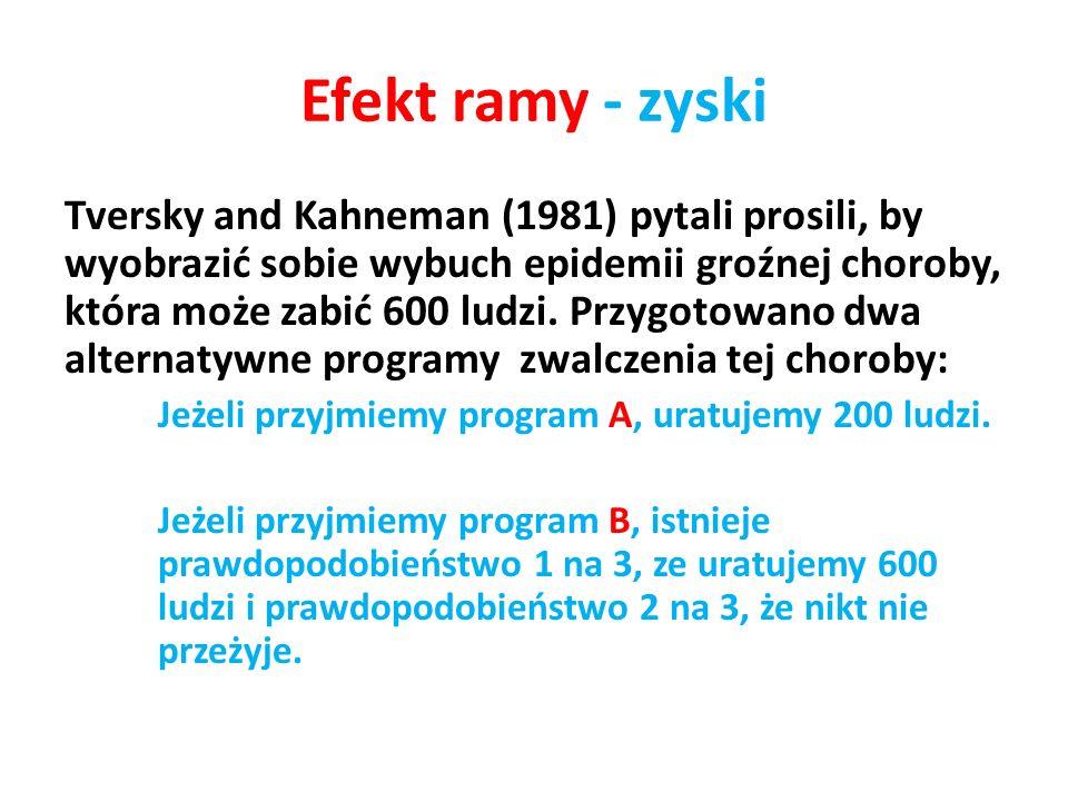 Efekt ramy - zyski Tversky and Kahneman (1981) pytali prosili, by wyobrazić sobie wybuch epidemii groźnej choroby, która może zabić 600 ludzi. Przygot