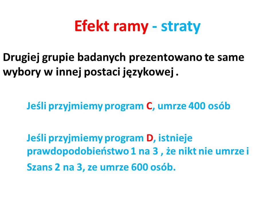 Efekt ramy - straty Drugiej grupie badanych prezentowano te same wybory w innej postaci językowej. Jeśli przyjmiemy program C, umrze 400 osób Jeśli pr