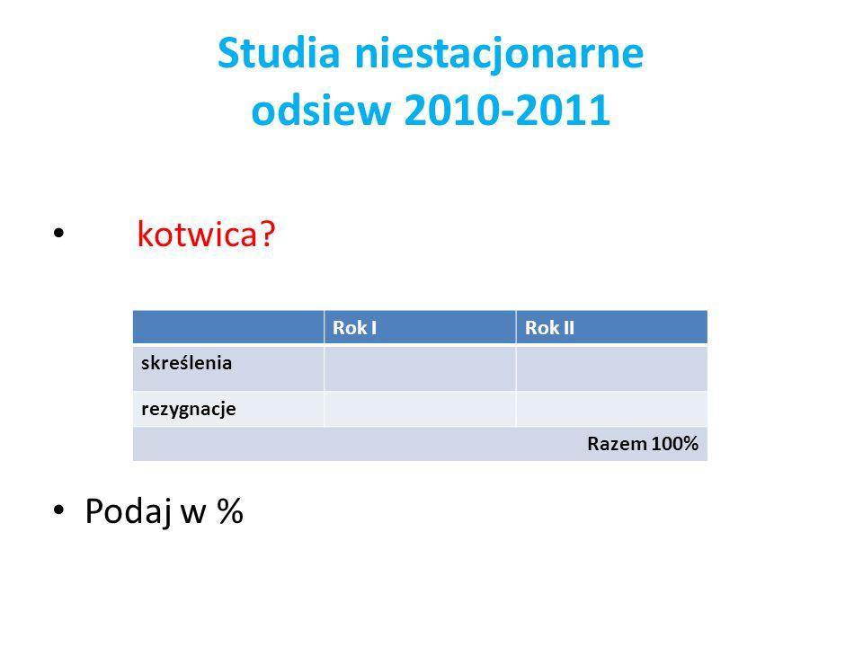 Studia niestacjonarne odsiew 2010-2011 kotwica? Podaj w % Rok IRok II skreślenia rezygnacje Razem 100%