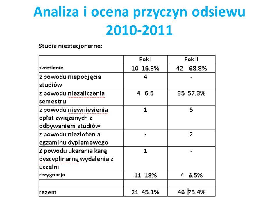 Analiza i ocena przyczyn odsiewu 2010-2011