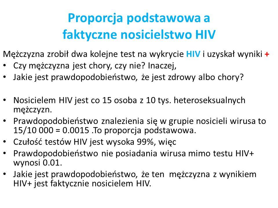 Proporcja podstawowa a faktyczne nosicielstwo HIV Mężczyzna zrobił dwa kolejne test na wykrycie HIV i uzyskał wyniki + Czy mężczyzna jest chory, czy n