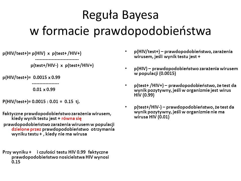 Reguła Bayesa w formacie prawdopodobieństwa p(HIV/test+)= p(HIV) x p(test+ /HIV+) ----------------------------- p(test+/HIV-) x p(test+/HIV+) p(HIV/te