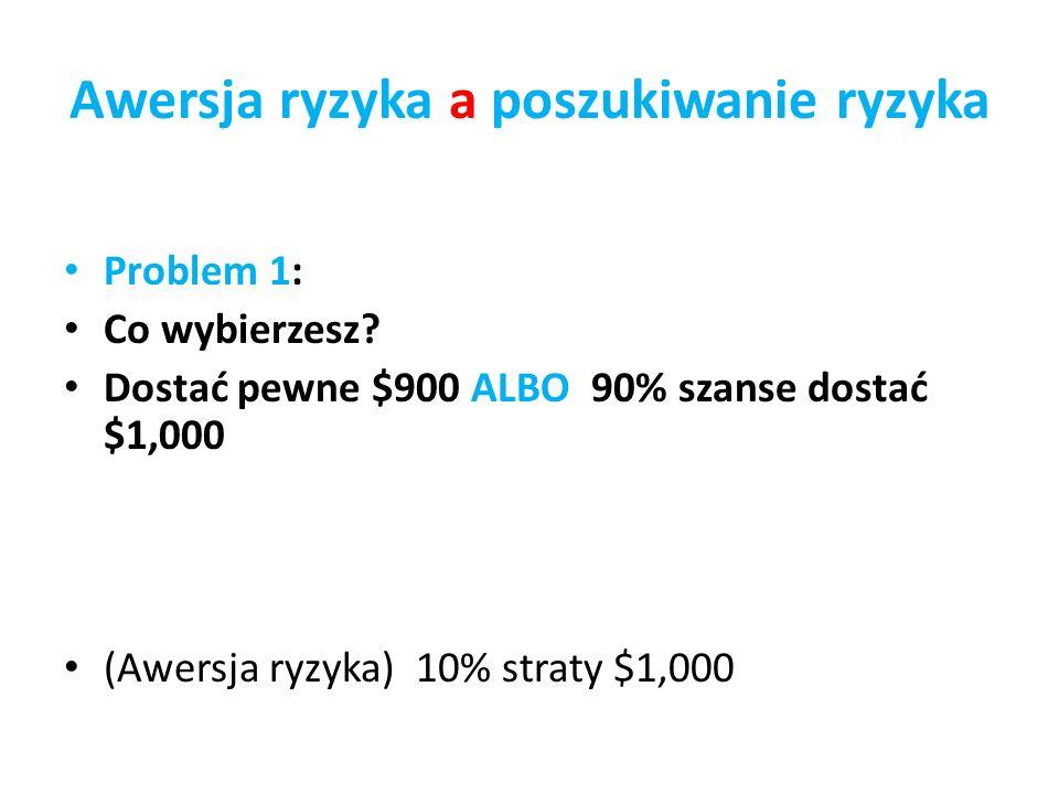 Awersja ryzyka a poszukiwanie ryzyka Problem 1: Co wybierzesz? Dostać pewne $900 ALBO 90% szanse dostać $1,000 (Awersja ryzyka) 10% straty $1,000