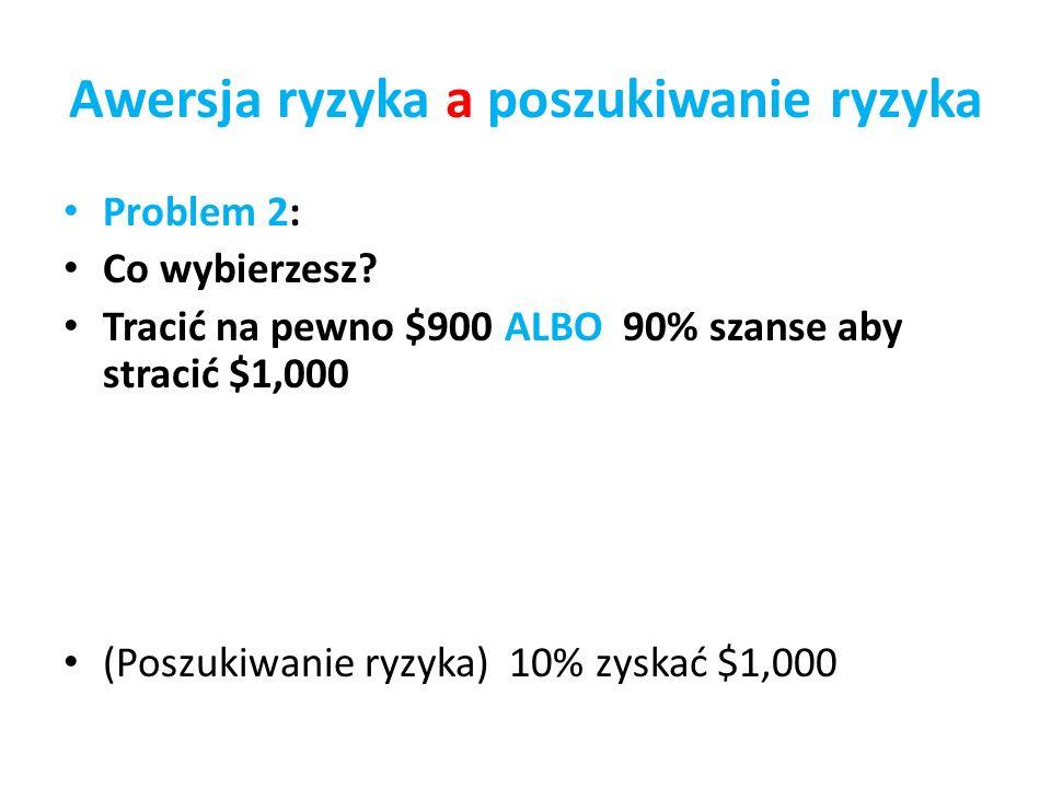 Awersja ryzyka a poszukiwanie ryzyka Problem 2: Co wybierzesz? Tracić na pewno $900 ALBO 90% szanse aby stracić $1,000 (Poszukiwanie ryzyka) 10% zyska
