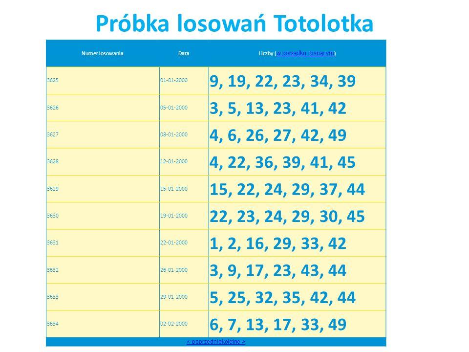 Próbka losowań Totolotka Numer losowaniaDataLiczby ( w porządku rosnącym ) w porządku rosnącym 362501-01-2000 9, 19, 22, 23, 34, 39 362605-01-2000 3,