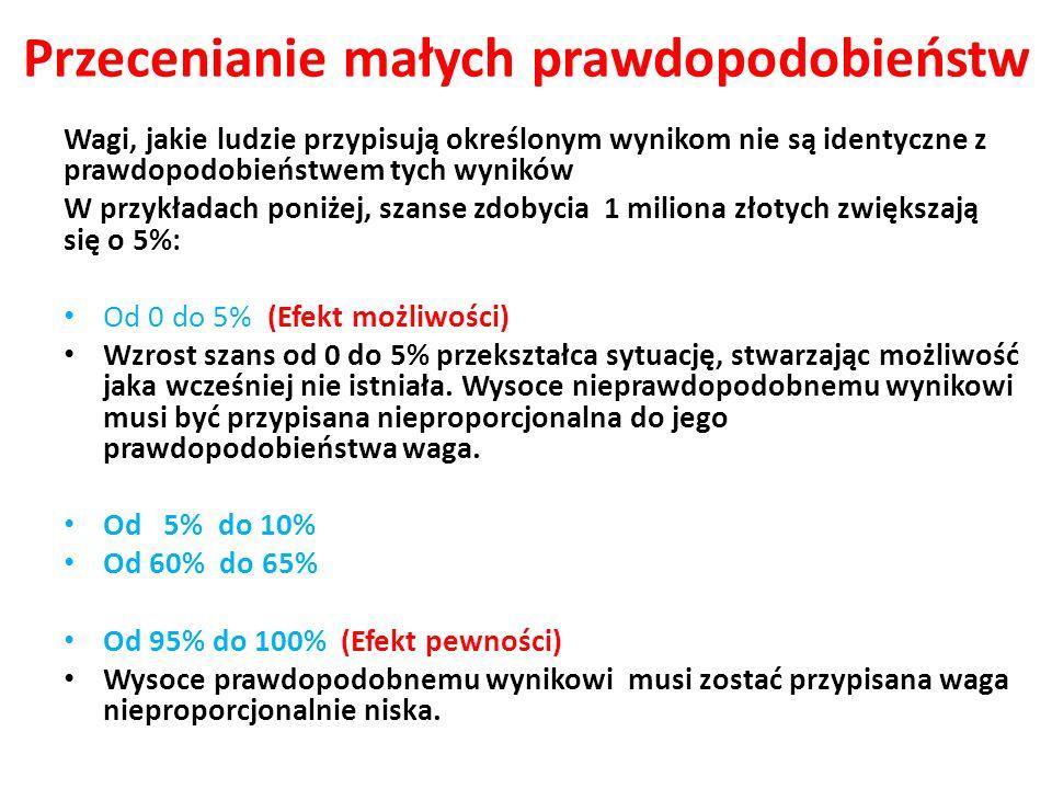 Przecenianie małych prawdopodobieństw Wagi, jakie ludzie przypisują określonym wynikom nie są identyczne z prawdopodobieństwem tych wyników W przykład