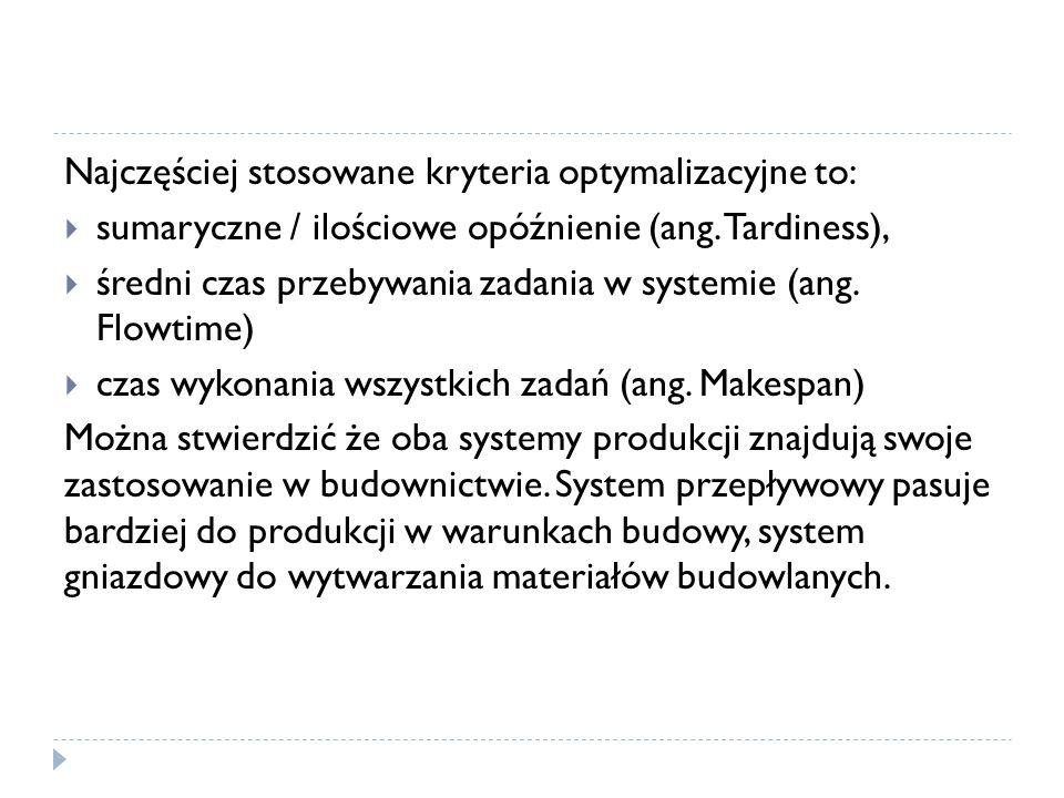 Do pobrania www.ipb.edu.pl PROGRAMY KASS v1.0