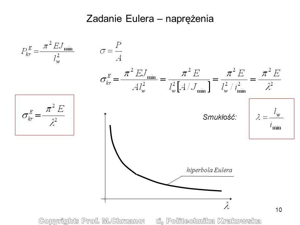 10 Zadanie Eulera – naprężenia hiperbola Eulera Smukłość: