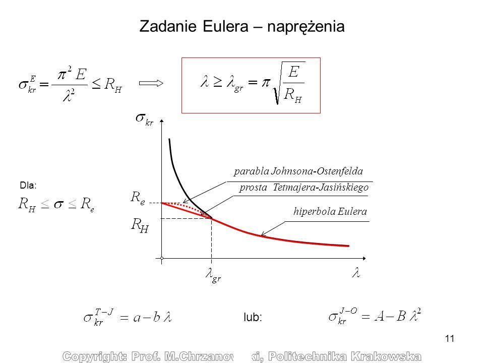 11 Zadanie Eulera – naprężenia hiperbola Eulera prosta Tetmajera-Jasińskiegoparabla Johnsona-Ostenfelda Dla: lub: