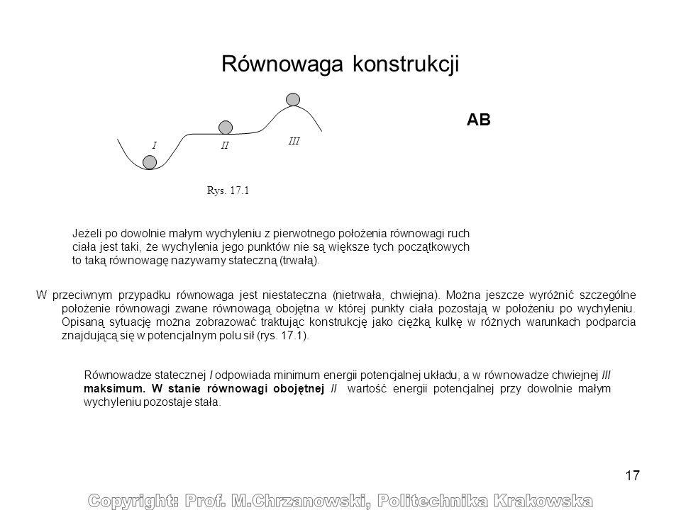 17 Równowaga konstrukcji I III II Rys. 17.1 Jeżeli po dowolnie małym wychyleniu z pierwotnego położenia równowagi ruch ciała jest taki, że wychylenia