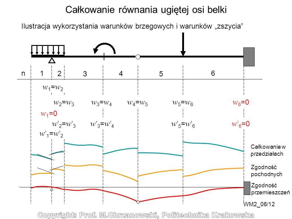 WM2_06/12 Całkowanie równania ugiętej osi belki Ilustracja wykorzystania warunków brzegowych i warunków zszycia n1 2 3 4 5 6 w1=w2w1=w2 w 1 = w 2 w2=w