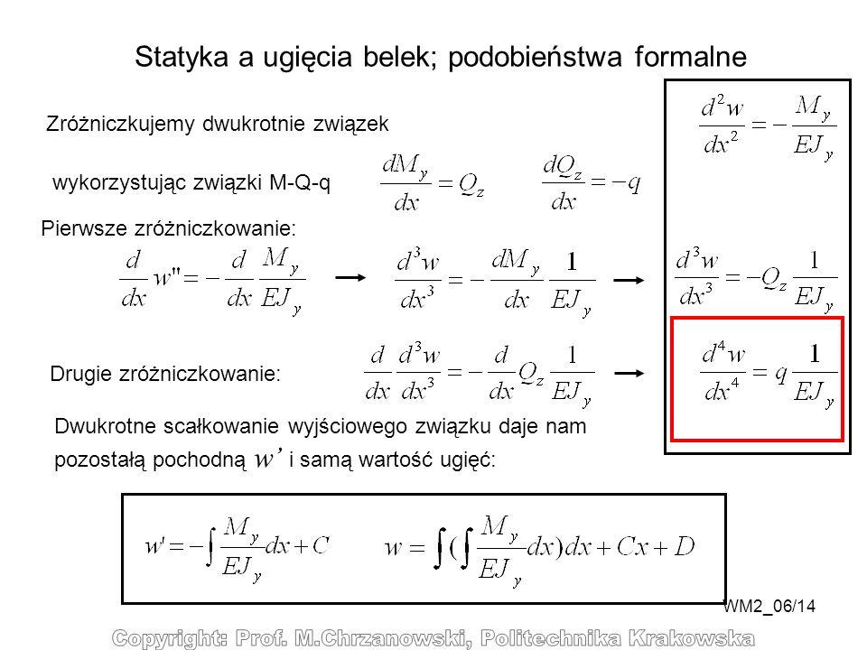 WM2_06/14 Statyka a ugięcia belek; podobieństwa formalne Zróżniczkujemy dwukrotnie związek wykorzystując związki M-Q-q Pierwsze zróżniczkowanie: Drugi