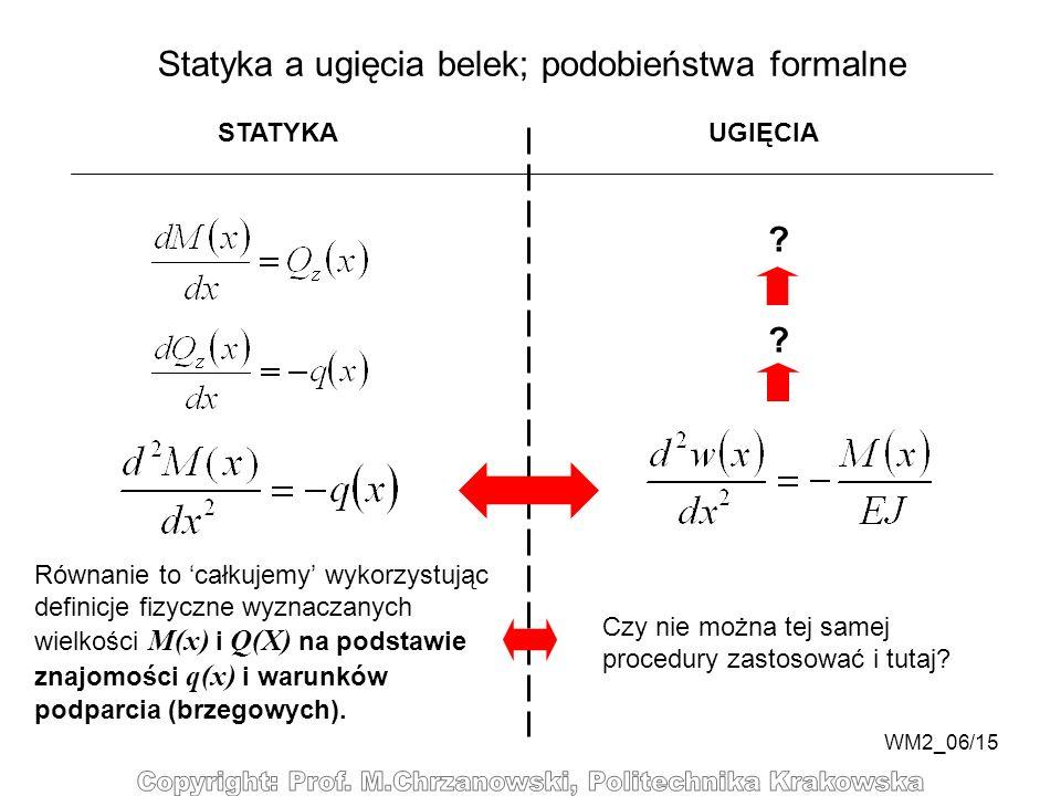 WM2_06/15 Statyka a ugięcia belek; podobieństwa formalne STATYKAUGIĘCIA Równanie to całkujemy wykorzystując definicje fizyczne wyznaczanych wielkości