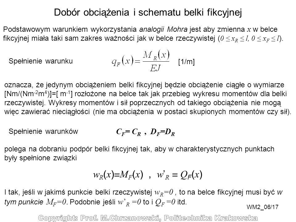 WM2_06/17 Dobór obciążenia i schematu belki fikcyjnej w R ( x ) M F ( x ), w R Q F ( x ) Spełnienie warunku C F = C R, D F =D R oznacza, że jedynym ob