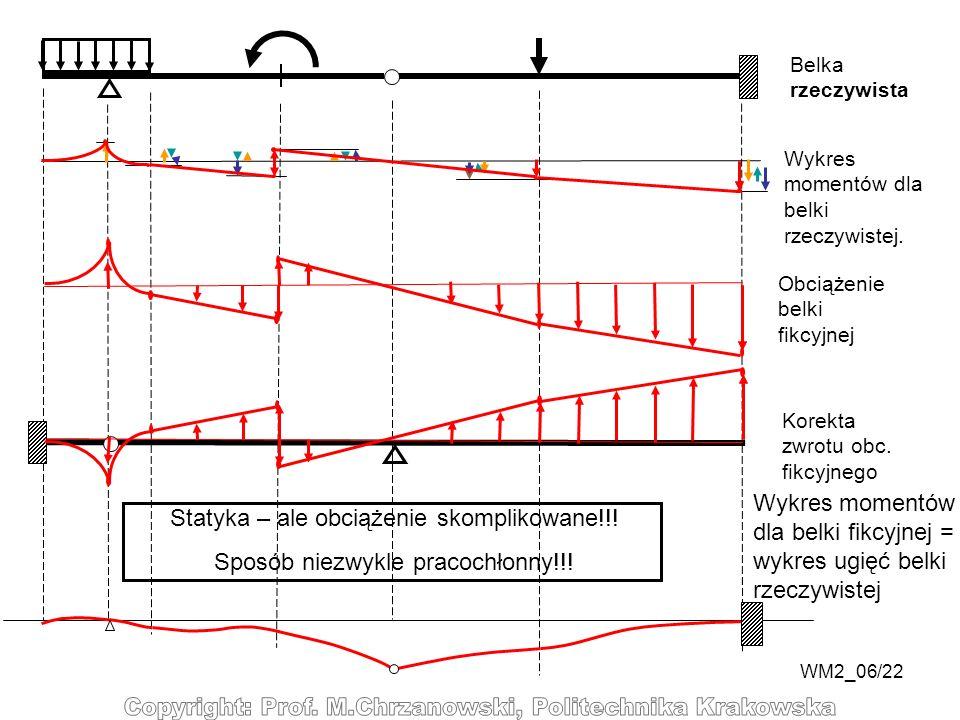 WM2_06/22 Belka rzeczywista Wykres momentów dla belki rzeczywistej. Obciążenie belki fikcyjnej Korekta zwrotu obc. fikcyjnego Statyka – ale obciążenie