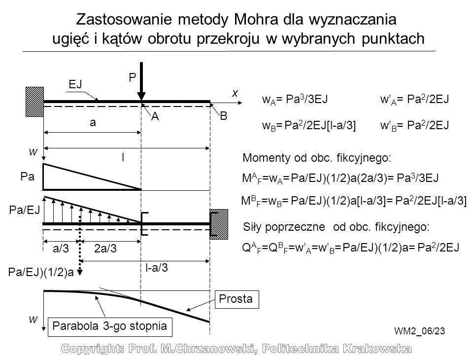 WM2_06/23 Zastosowanie metody Mohra dla wyznaczania ugięć i kątów obrotu przekroju w wybranych punktach l a w x EJ B A Pa Momenty od obc. fikcyjnego: