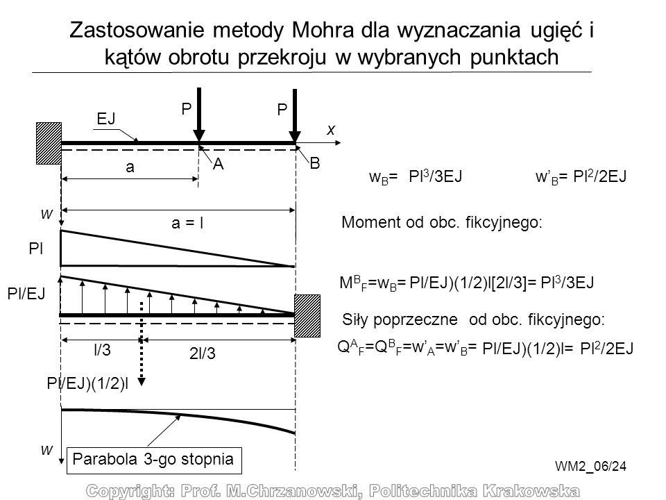 WM2_06/24 Zastosowanie metody Mohra dla wyznaczania ugięć i kątów obrotu przekroju w wybranych punktach B w x EJ A P a Pl Moment od obc. fikcyjnego: M