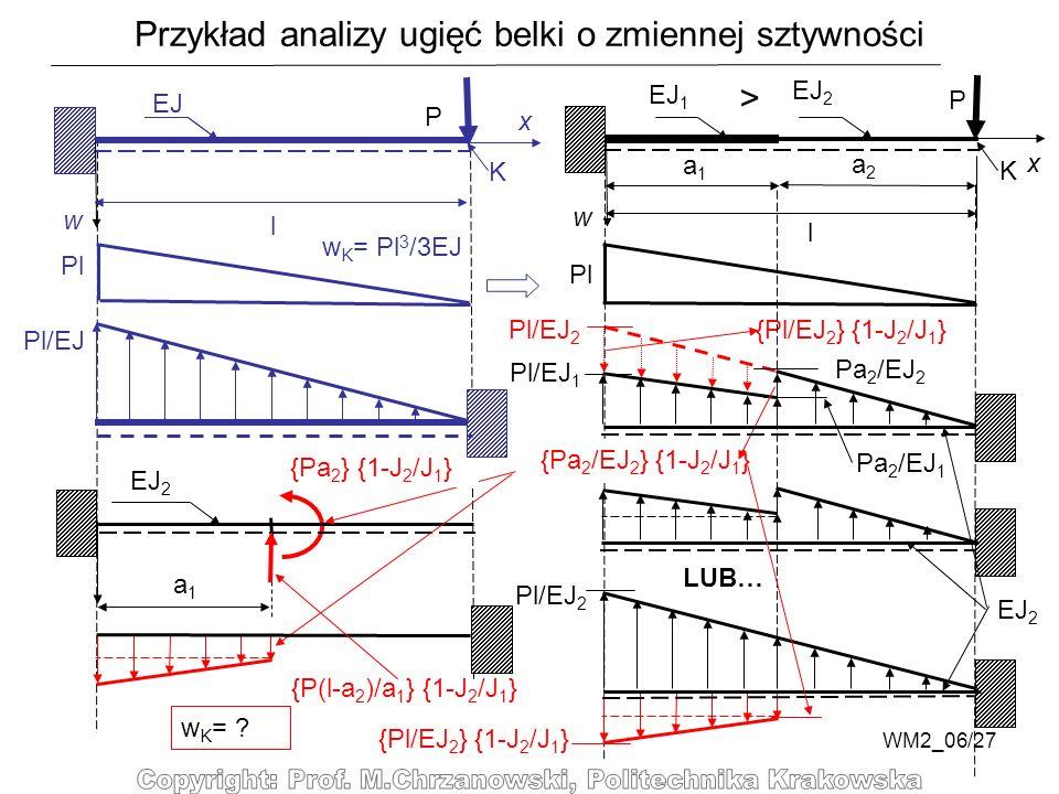 WM2_06/27 Przykład analizy ugięć belki o zmiennej sztywności EJ 2 Pa 2 /EJ 2 Pa 2 /EJ 1 wK=wK= Pl 3 /3EJ x l {Pl/EJ 2 } {1-J 2 /J 1 } w K = ? Pl Pl/EJ