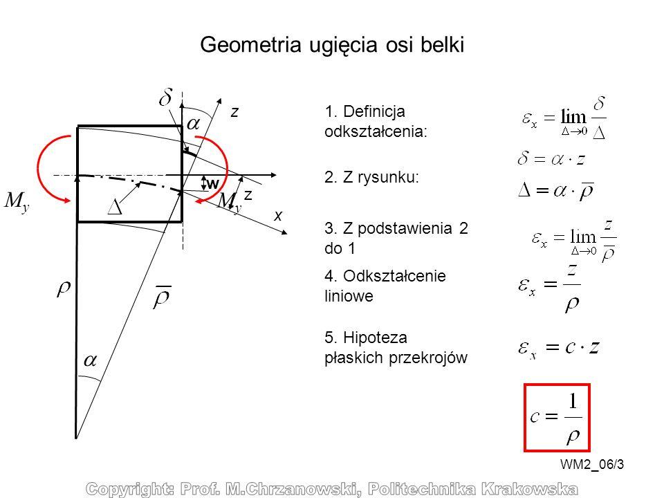 WM2_06/3 z w z x Geometria ugięcia osi belki 1. Definicja odkształcenia: 2. Z rysunku: 5. Hipoteza płaskich przekrojów 4. Odkształcenie liniowe 3. Z p