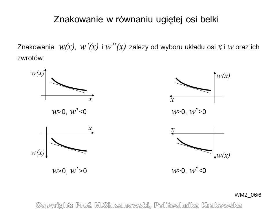 WM2_06/6 Znakowanie w równaniu ugiętej osi belki Znakowanie w(x), w(x) i w(x) zależy od wyboru układu osi x i w oraz ich zwrotów: w(x) x w >0, w >0 w(