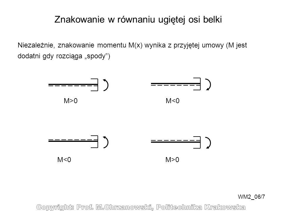 WM2_06/7 Znakowanie w równaniu ugiętej osi belki Niezależnie, znakowanie momentu M(x) wynika z przyjętej umowy (M jest dodatni gdy rozciąga spody) M>0