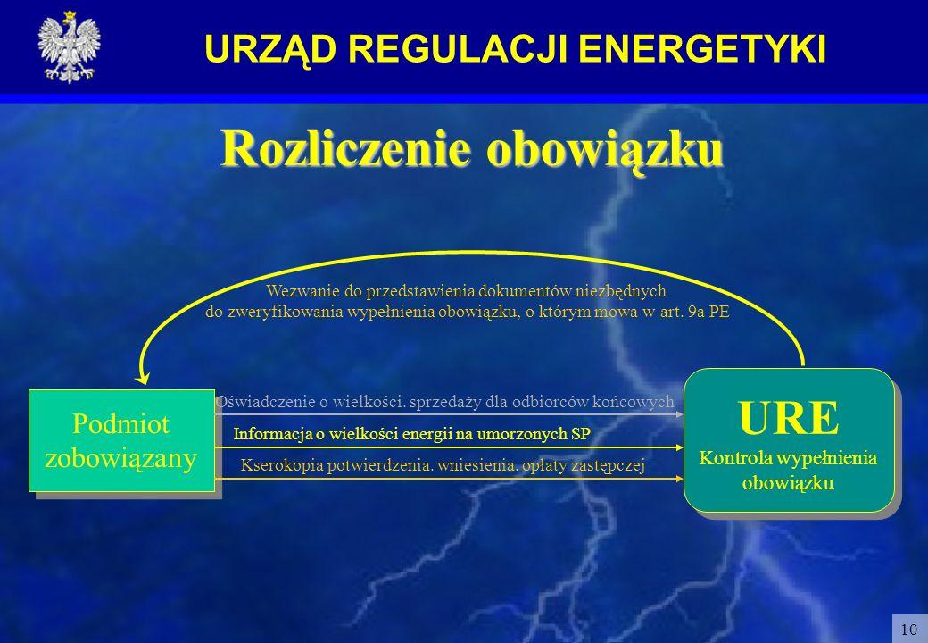 URZĄD REGULACJI ENERGETYKI 10 AA Podmiot zobowiązany Kserokopia potwierdzenia. wniesienia. opłaty zastępczej URE Kontrola wypełnienia obowiązku URE Ko