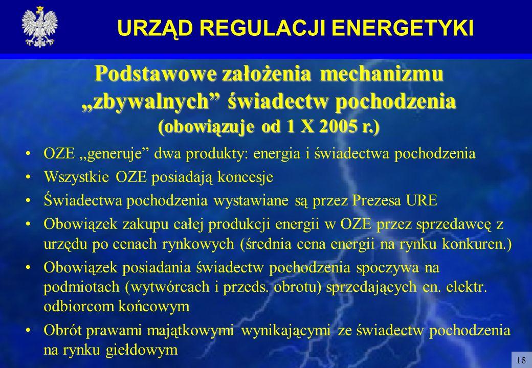 URZĄD REGULACJI ENERGETYKI 18 Podstawowe założenia mechanizmu zbywalnych świadectw pochodzenia (obowiązuje od 1 X 2005 r.) OZE generuje dwa produkty: