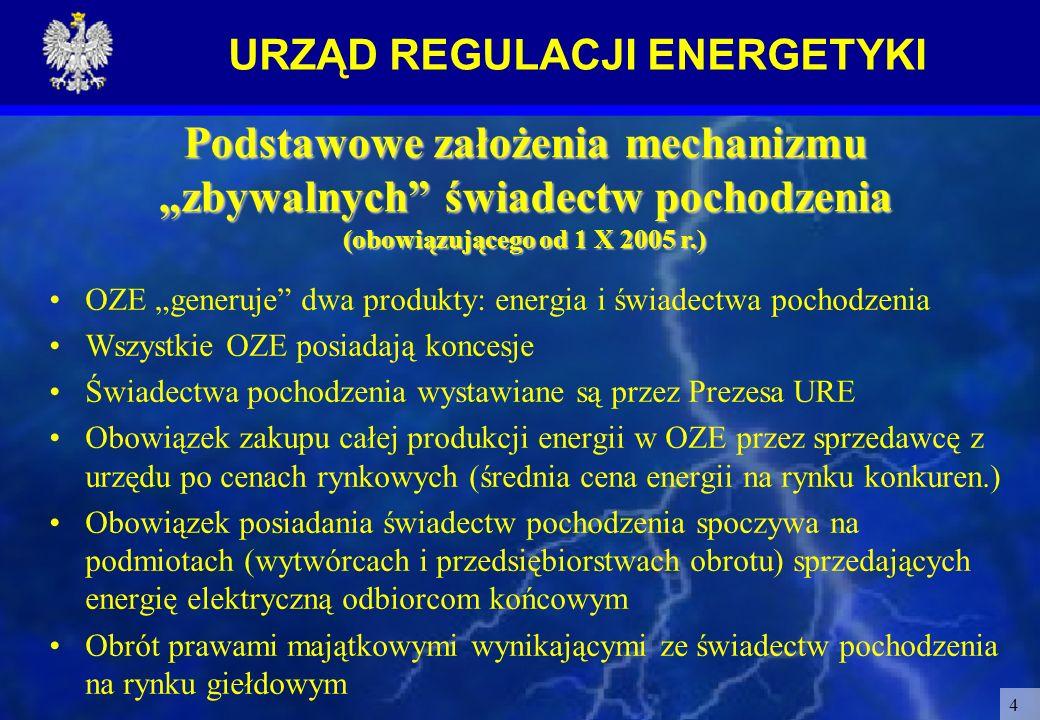 URZĄD REGULACJI ENERGETYKI 4 Podstawowe założenia mechanizmu zbywalnych świadectw pochodzenia (obowiązującego od 1 X 2005 r.) OZE generuje dwa produkt
