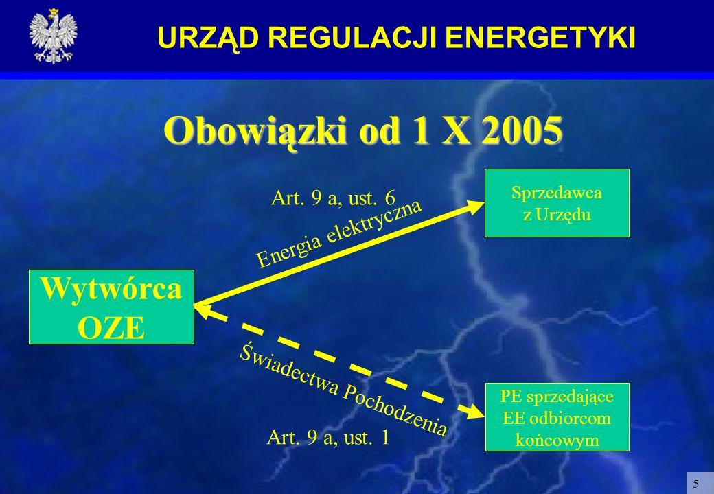 URZĄD REGULACJI ENERGETYKI 5 Obowiązki od 1 X 2005 Wytwórca OZE Sprzedawca z Urzędu PE sprzedające EE odbiorcom końcowym Art. 9 a, ust. 1 Art. 9 a, us