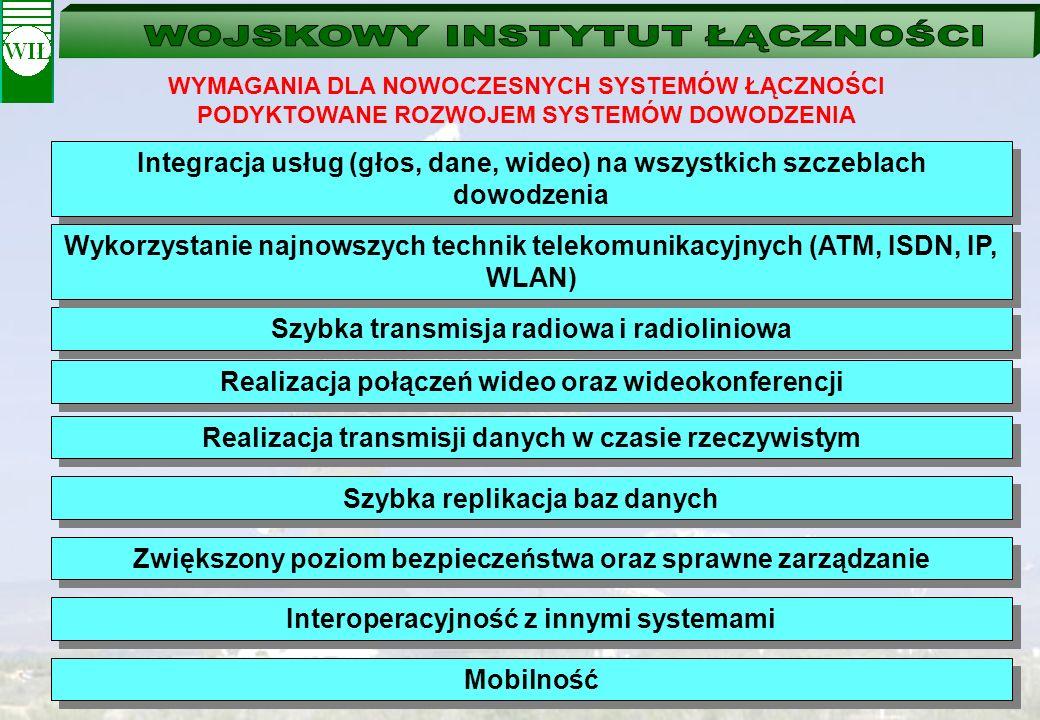 WYMAGANIA DLA NOWOCZESNYCH SYSTEMÓW ŁĄCZNOŚCI PODYKTOWANE ROZWOJEM SYSTEMÓW DOWODZENIA Szybka transmisja radiowa i radioliniowa Szybka replikacja baz