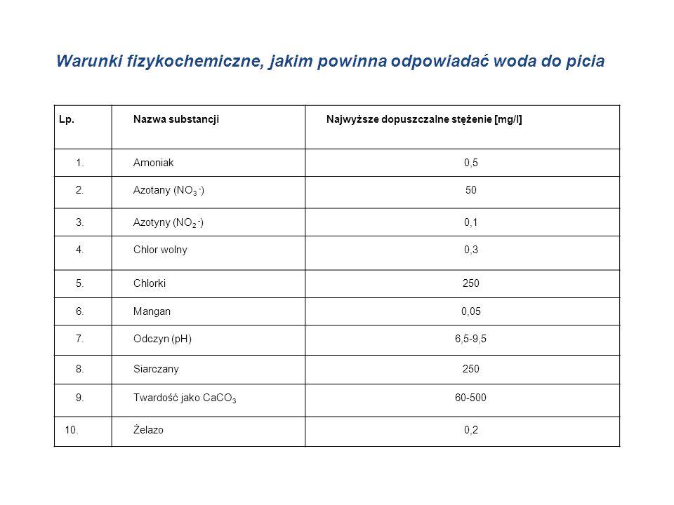 Lp. Nazwa substancji Najwyższe dopuszczalne stężenie [mg/l] 1.Amoniak0,5 2.Azotany (NO 3 - )50 3.Azotyny (NO 2 - )0,1 4.Chlor wolny0,3 5.Chlorki250 6.