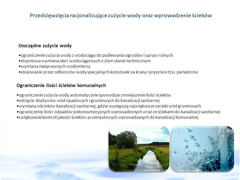 Przedsięwzięcia racjonalizujące zużycie wody oraz wprowadzenie ścieków Oszczędne zużycie wody ograniczenie zużycia wody z wodociągu do podlewania ogro