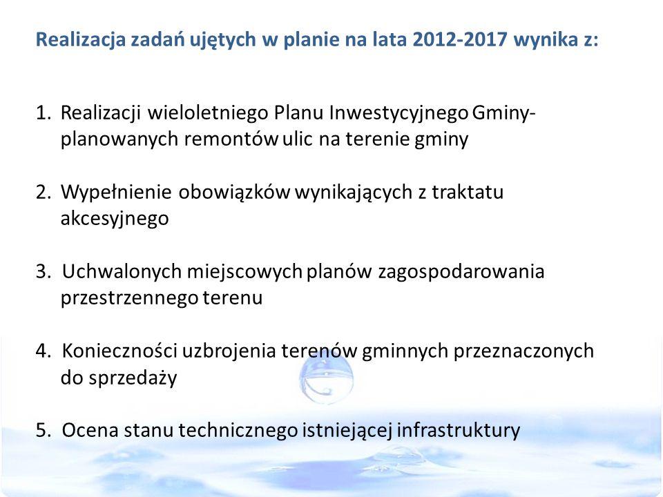 Realizacja zadań ujętych w planie na lata 2012-2017 wynika z: 1.Realizacji wieloletniego Planu Inwestycyjnego Gminy- planowanych remontów ulic na tere