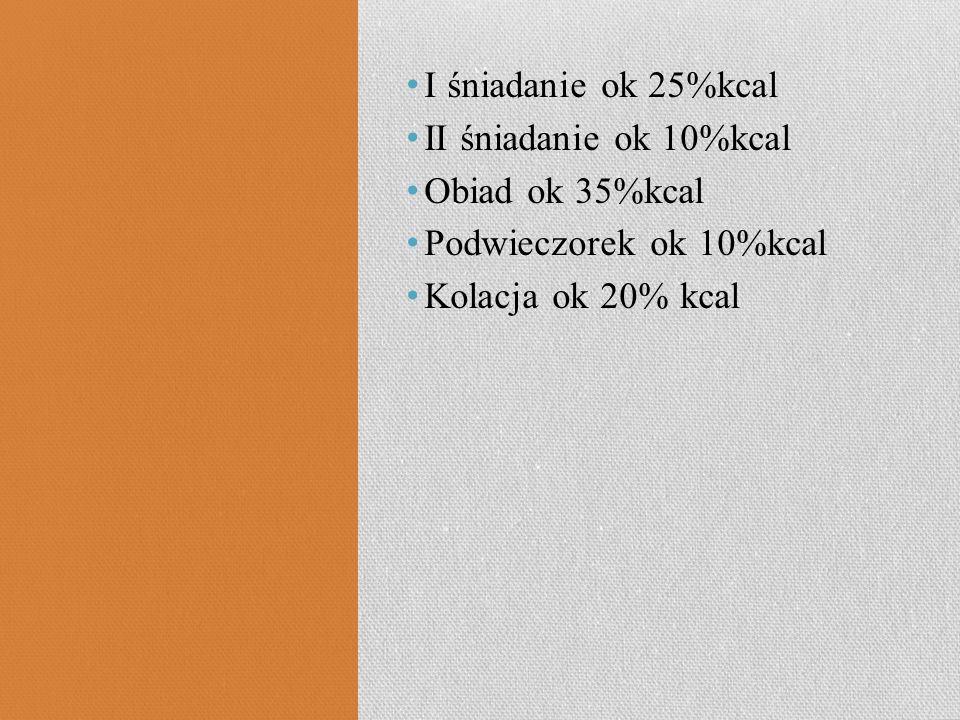 I śniadanie ok 25%kcal II śniadanie ok 10%kcal Obiad ok 35%kcal Podwieczorek ok 10%kcal Kolacja ok 20% kcal