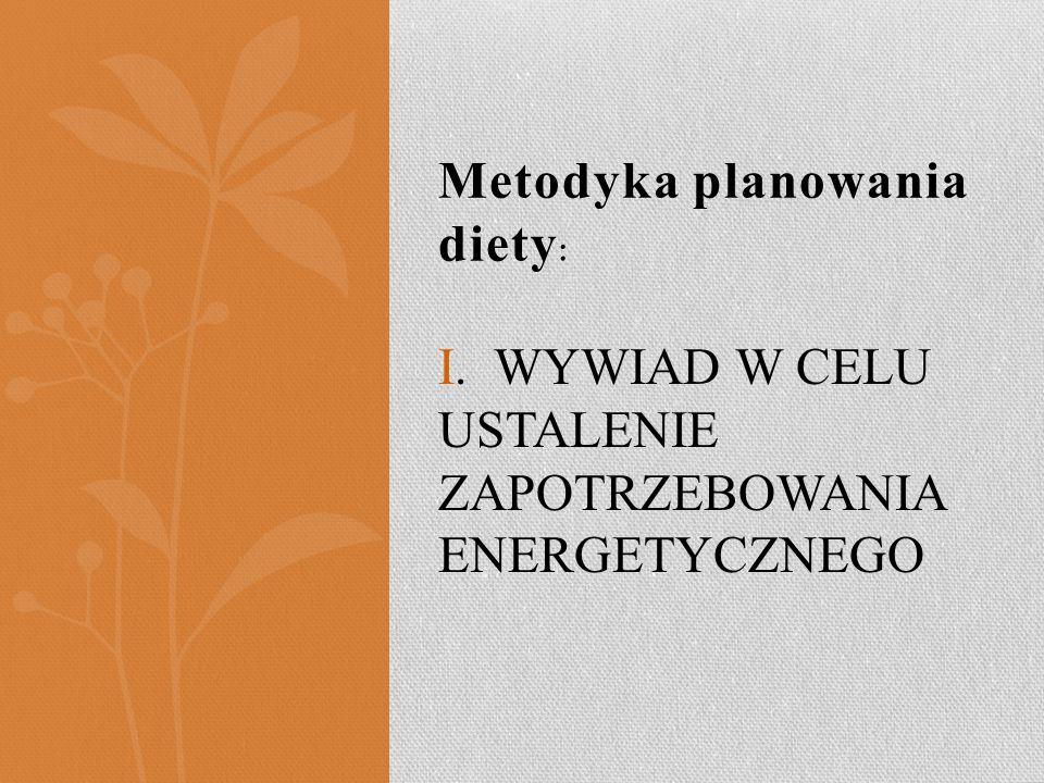 Metodyka planowania diety : I. WYWIAD W CELU USTALENIE ZAPOTRZEBOWANIA ENERGETYCZNEGO
