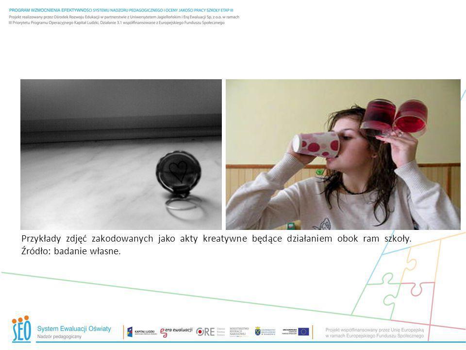 Przykłady zdjęć zakodowanych jako akty kreatywne będące działaniem obok ram szkoły. Źródło: badanie własne.