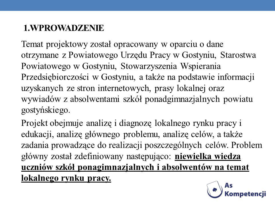 1.WPROWADZENIE Temat projektowy został opracowany w oparciu o dane otrzymane z Powiatowego Urzędu Pracy w Gostyniu, Starostwa Powiatowego w Gostyniu,