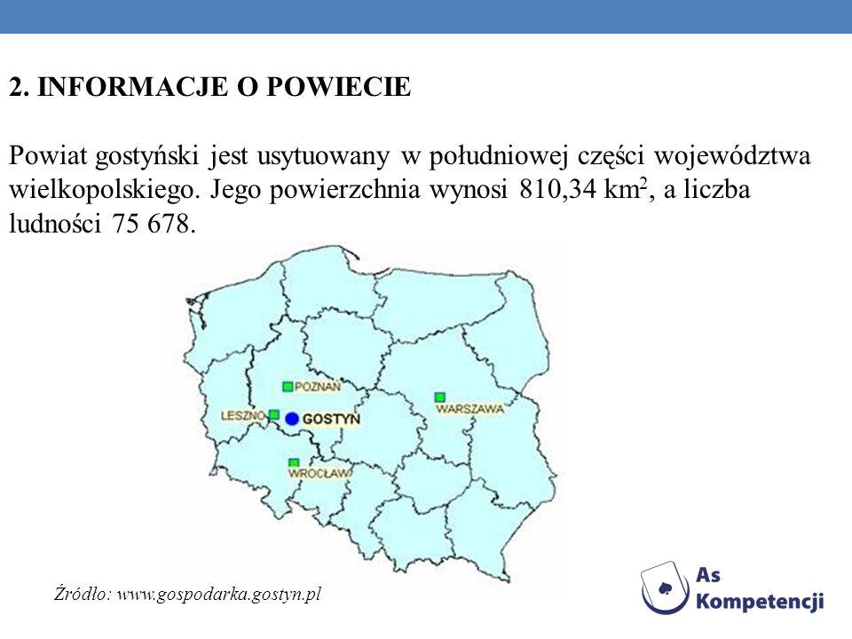 2. INFORMACJE O POWIECIE Powiat gostyński jest usytuowany w południowej części województwa wielkopolskiego. Jego powierzchnia wynosi 810,34 km 2, a li