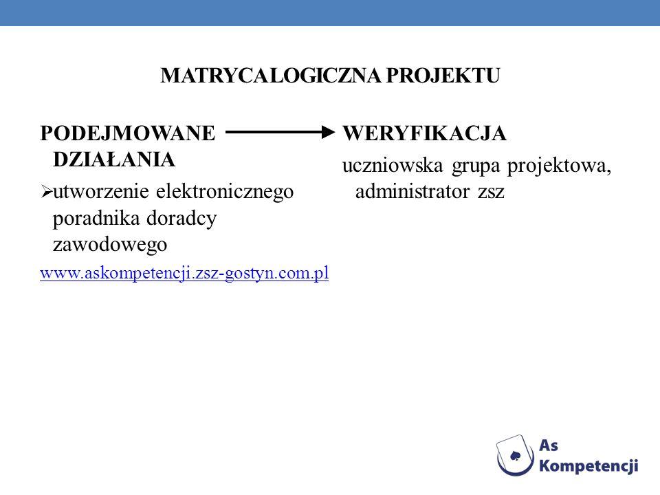 MATRYCA LOGICZNA PROJEKTU PODEJMOWANE DZIAŁANIA utworzenie elektronicznego poradnika doradcy zawodowego www.askompetencji.zsz-gostyn.com.pl WERYFIKACJ