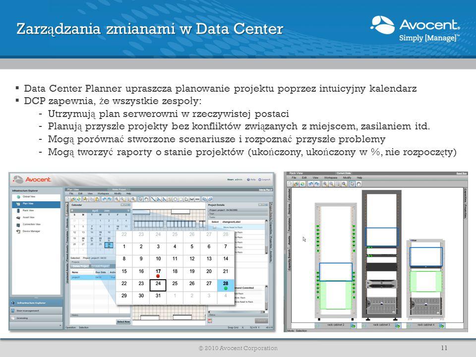Data Center Planner upraszcza planowanie projektu poprzez intuicyjny kalendarz DCP zapewnia, ż e wszystkie zespo ł y: -Utrzymuj ą plan serwerowni w rz