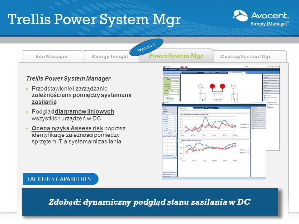 Cooling System Mgr Energy Insight Site Manager Power System Mgr Trellis Power System Manager Przedstawienie i zarządzanie zależnościami pomiędzy syste