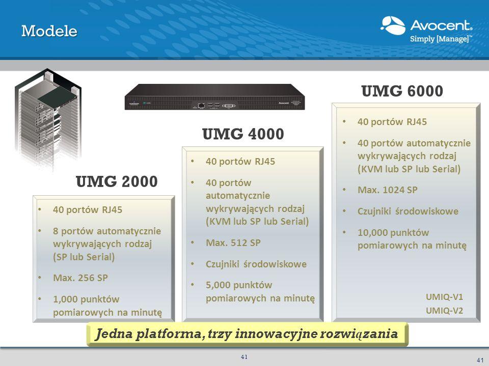 Modele 41 UMG 2000 UMG 4000 UMG 6000 40 portów RJ45 40 portów automatycznie wykrywających rodzaj (KVM lub SP lub Serial) Max. 512 SP Czujniki środowis