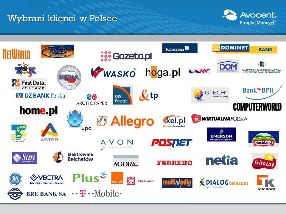 Wybrani klienci w Polsce