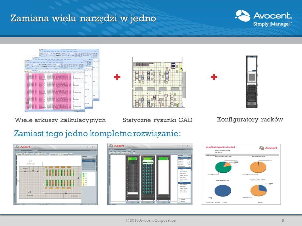 Change Mgr Inventory Mgr Virtualization Insight Process Mgr Scenario Mgr Trellis Inventory Manager Modelowanie całej infrastruktury Data Center Zarządzanie relacjami pomiędzy urządzeniami i zasobami Architektura sterowana danymi z automatycznie generowaną wizualizacją Zaawansowane raportowanie i silnik analityczny Trellis Inventory Manager Stwórz jedno repozytorium informacji o wszystkich zasobach Wydanie 1