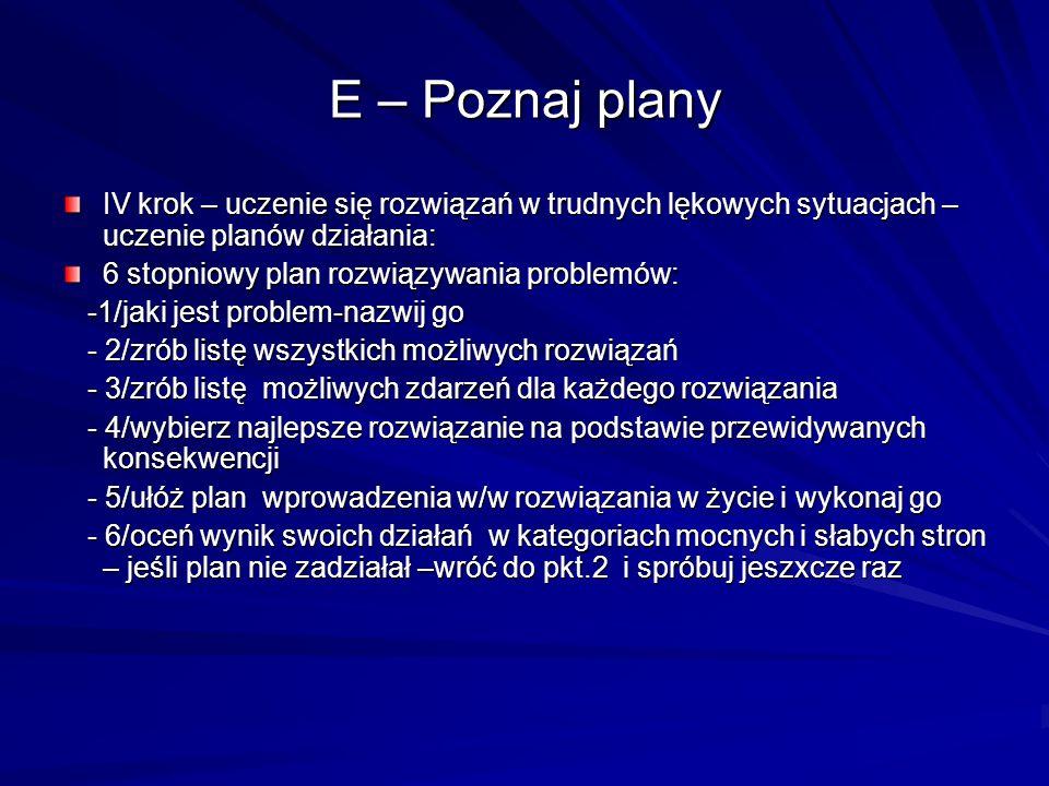 E – Poznaj plany IV krok – uczenie się rozwiązań w trudnych lękowych sytuacjach – uczenie planów działania: 6 stopniowy plan rozwiązywania problemów: