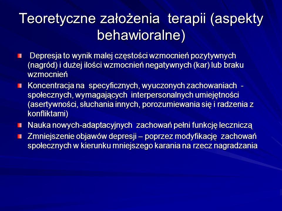 Teoretyczne założenia terapii (aspekty behawioralne) Depresja to wynik malej częstości wzmocnień pozytywnych (nagród) i dużej ilości wzmocnień negatyw